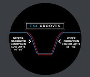 TX-4 Groove, best wedges