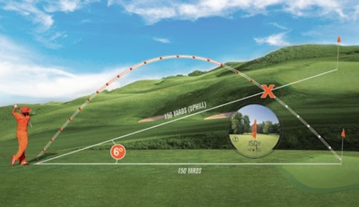 Slope Compensation Technology, Bushnell Pro 2X